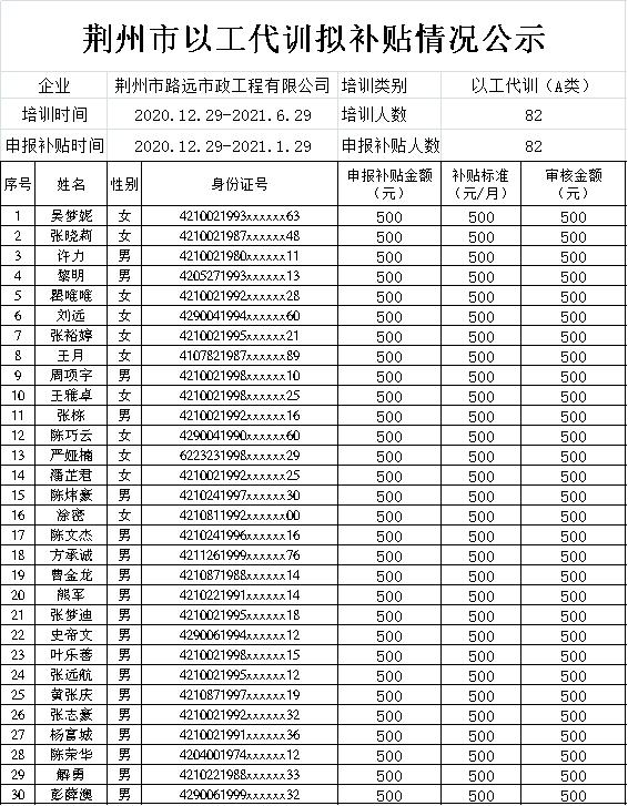 荆州市路远市政工程有限公司以工代训补贴公示公告