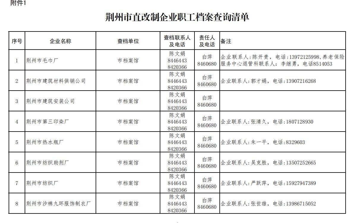 荆州市直改制企