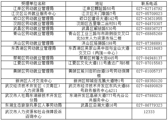 武汉市一次性创