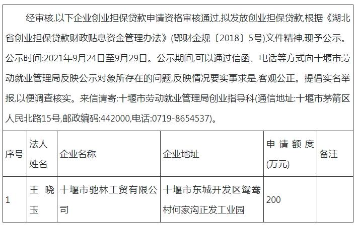 市本级小微企业创业担保贷款资格审核通过人员公示 (2021年